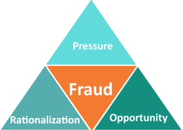 The Fraud Triangle